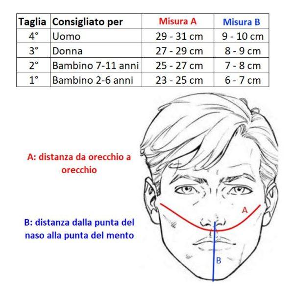 Tabella con le misure del viso